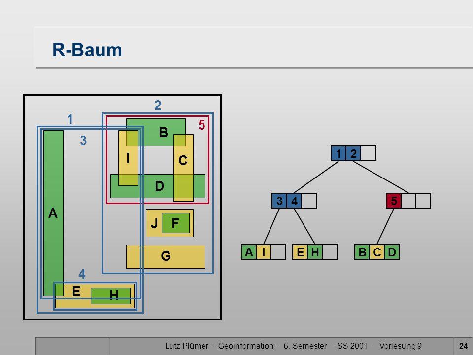 Lutz Plümer - Geoinformation - 6. Semester - SS 2001 - Vorlesung 924 E H R-Baum A B DG J F C I 4 34 12 AIEH 5 5 BCD 2 1 3