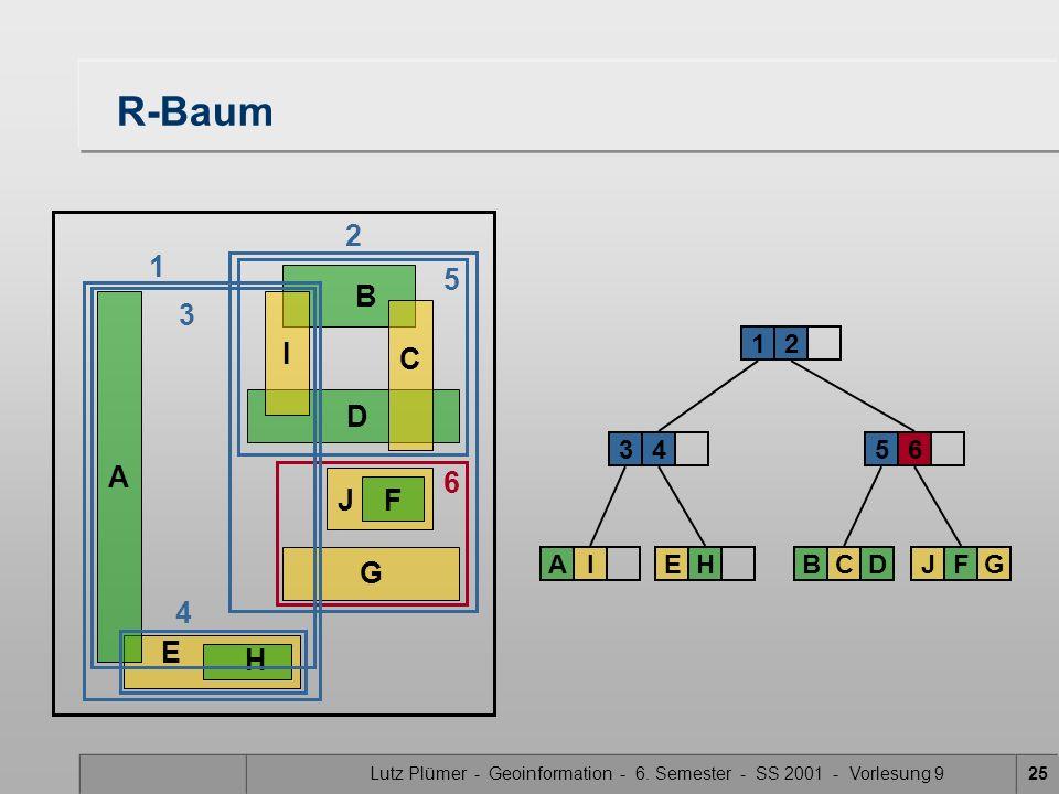 Lutz Plümer - Geoinformation - 6. Semester - SS 2001 - Vorlesung 925 E H R-Baum A B DG J F C I 34 12 AIEH 6 5 BCD 5 6 JFG 4 2 1 3