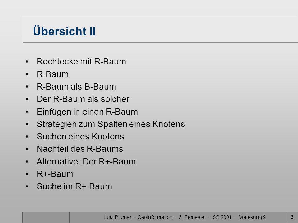 Lutz Plümer - Geoinformation - 6. Semester - SS 2001 - Vorlesung 93 Übersicht II Rechtecke mit R-Baum R-Baum R-Baum als B-Baum Der R-Baum als solcher