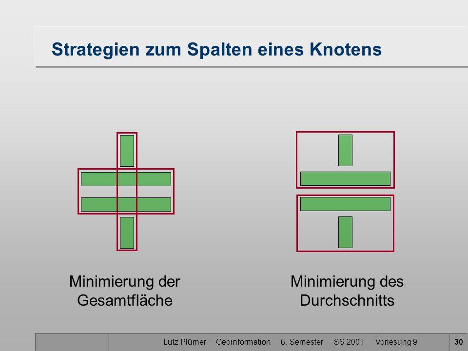 Lutz Plümer - Geoinformation - 6. Semester - SS 2001 - Vorlesung 930 Strategien zum Spalten eines Knotens Minimierung der Gesamtfläche Minimierung des