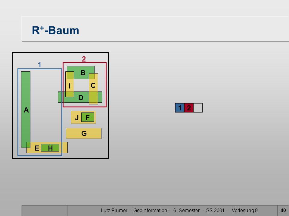 Lutz Plümer - Geoinformation - 6. Semester - SS 2001 - Vorlesung 940 R + -Baum 1 2 EH A B D G JF C I 1 2