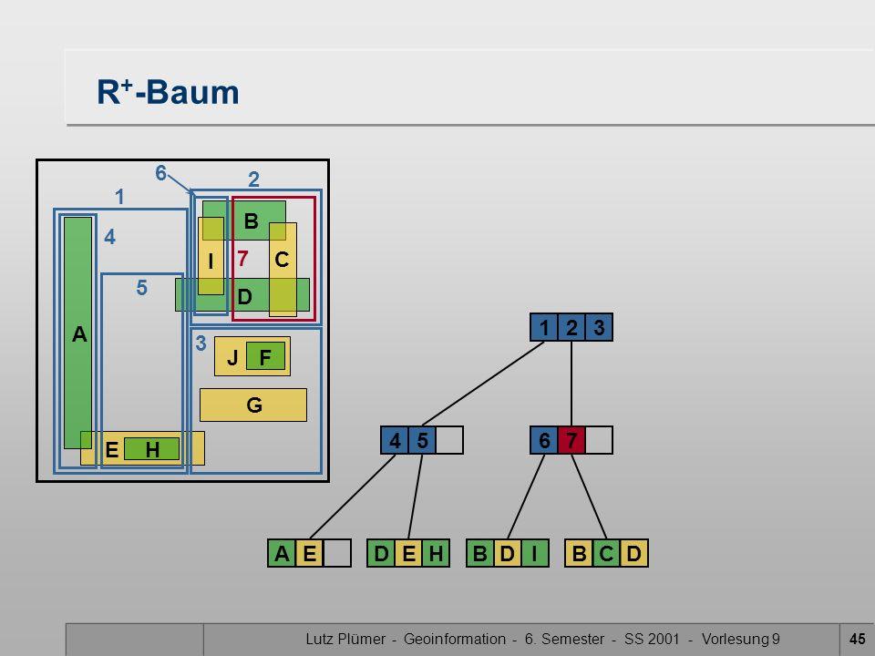Lutz Plümer - Geoinformation - 6. Semester - SS 2001 - Vorlesung 945 R + -Baum 7 6231 45 AEDEH EH A B D G JF C I 1 2 4 5 6 BDI 7 BCD 3
