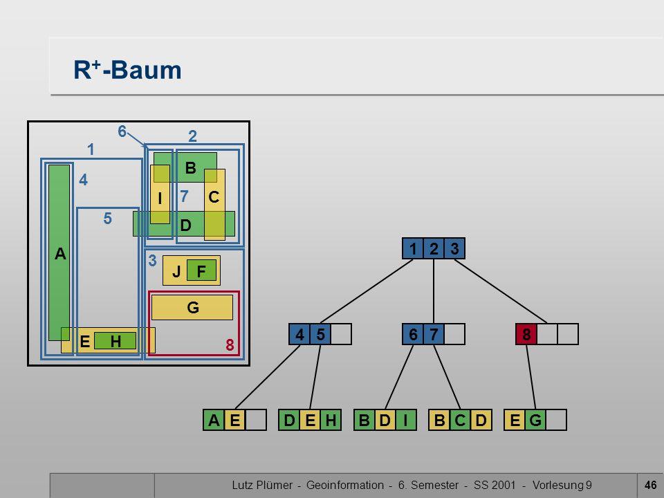 Lutz Plümer - Geoinformation - 6. Semester - SS 2001 - Vorlesung 946 R + -Baum 8 EH A B D G JF C I 1 2 3 4 5 6 7 231 45 AEDEH 67 BDIBCD 8 EG