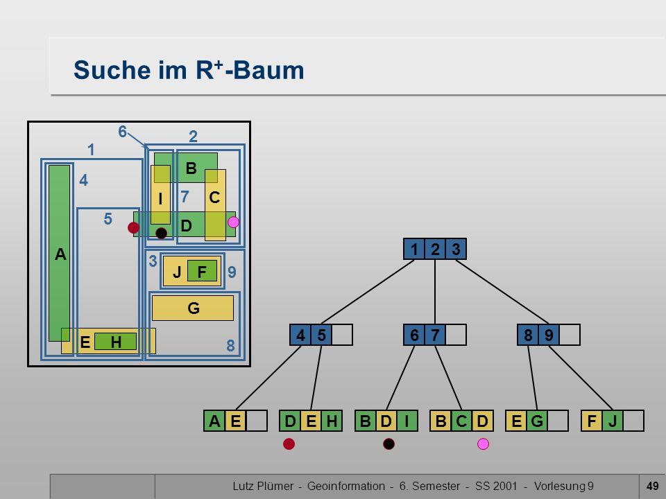 Lutz Plümer - Geoinformation - 6. Semester - SS 2001 - Vorlesung 949 Suche im R + -Baum EH A B D G JF C I 1 2 3 4 5 6 7 8 9 231 45 AEDEH 67 BDIBCD 89