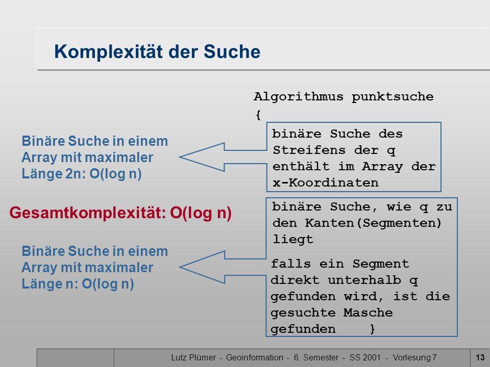 Lutz Plümer - Geoinformation - 6. Semester - SS 2001 - Vorlesung 713 Komplexität der Suche Gesamtkomplexität: O(log n) Algorithmus punktsuche { binäre
