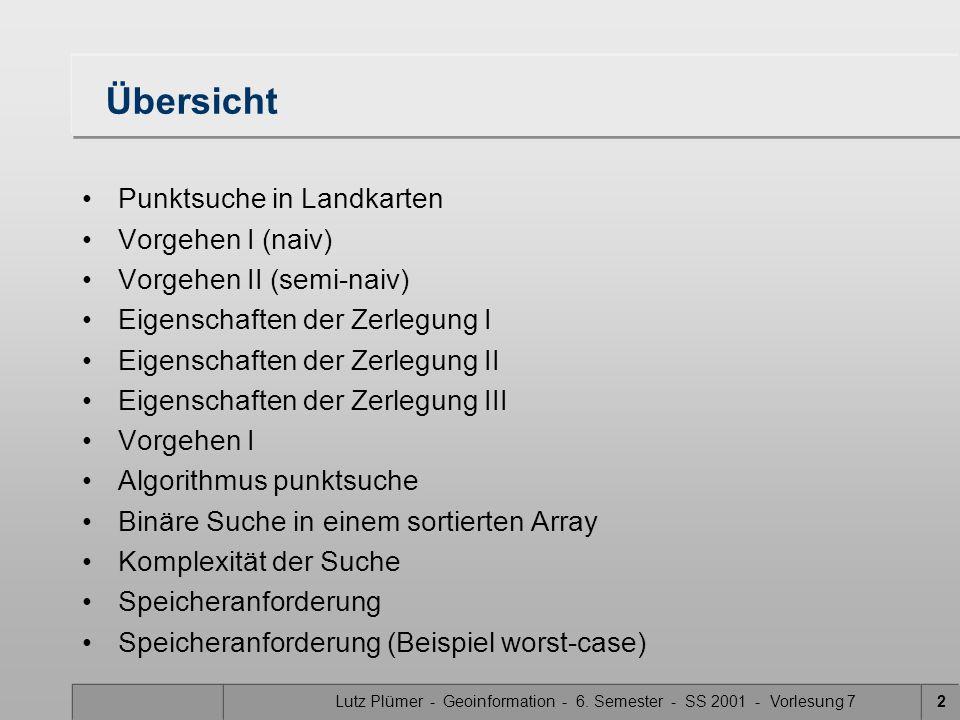 Lutz Plümer - Geoinformation - 6. Semester - SS 2001 - Vorlesung 72 Übersicht Punktsuche in Landkarten Vorgehen I (naiv) Vorgehen II (semi-naiv) Eigen