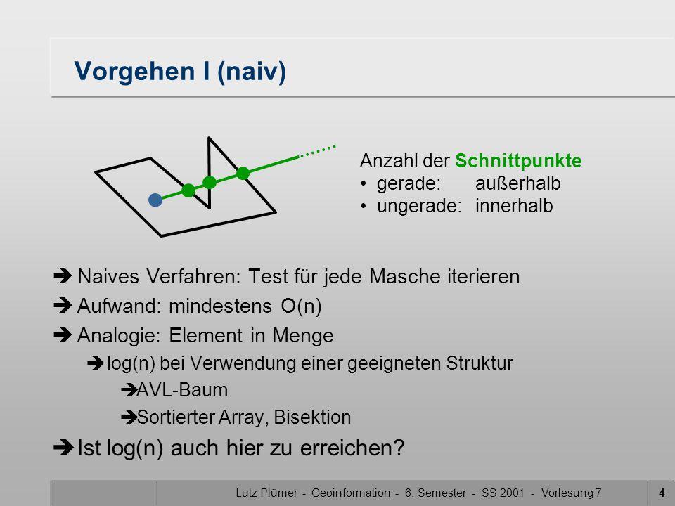 Lutz Plümer - Geoinformation - 6. Semester - SS 2001 - Vorlesung 74 Anzahl der Schnittpunkte gerade: außerhalb ungerade: innerhalb Vorgehen I (naiv) è