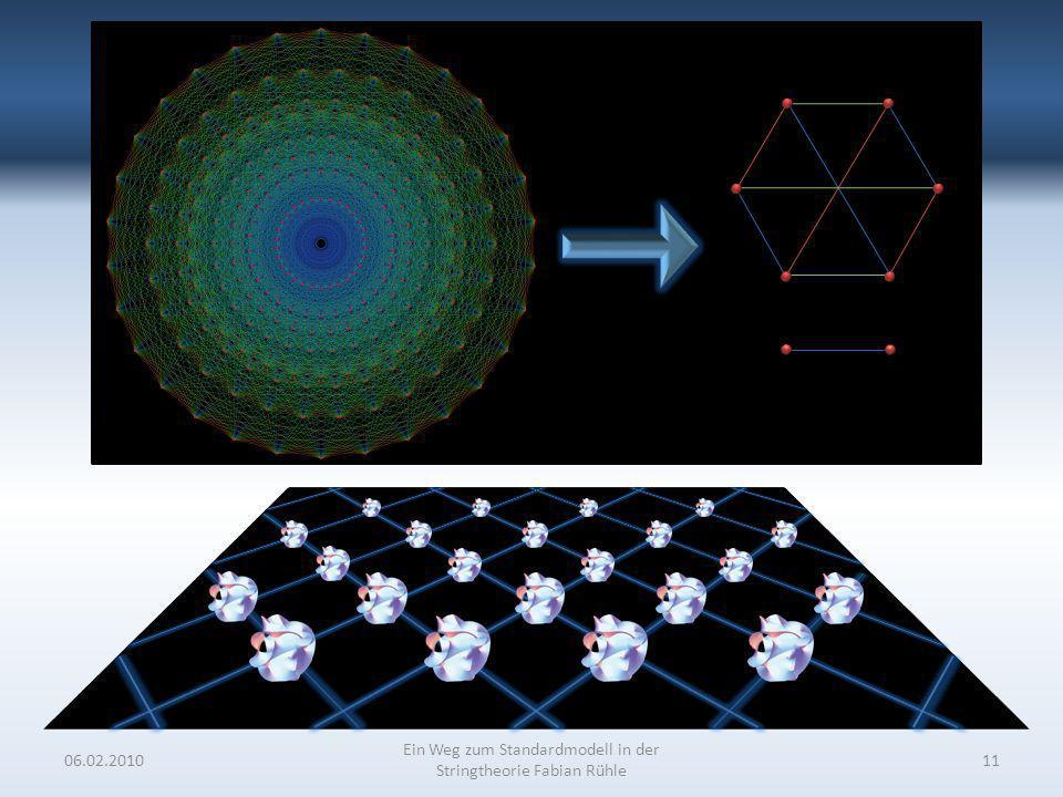 06.02.201011 Ein Weg zum Standardmodell in der Stringtheorie Fabian Rühle