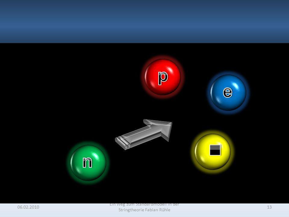 06.02.2010 Ein Weg zum Standardmodell in der Stringtheorie Fabian Rühle 13