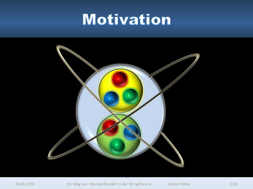Es gibt 4 fundamentale Kräfte im Universum Gravitationskraft Elektromagnetische Kraft Schwache Kraft Starke Kraft 06.02.20102/10Ein Weg zum Standardmodell in der StringtheorieFabian Rühle