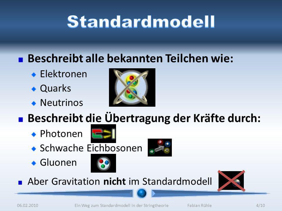 Beschreibt alle bekannten Teilchen wie: Elektronen Quarks Neutrinos Beschreibt die Übertragung der Kräfte durch: Photonen Schwache Eichbosonen Gluonen Aber Gravitation nicht im Standardmodell 06.02.20104/10Ein Weg zum Standardmodell in der StringtheorieFabian Rühle