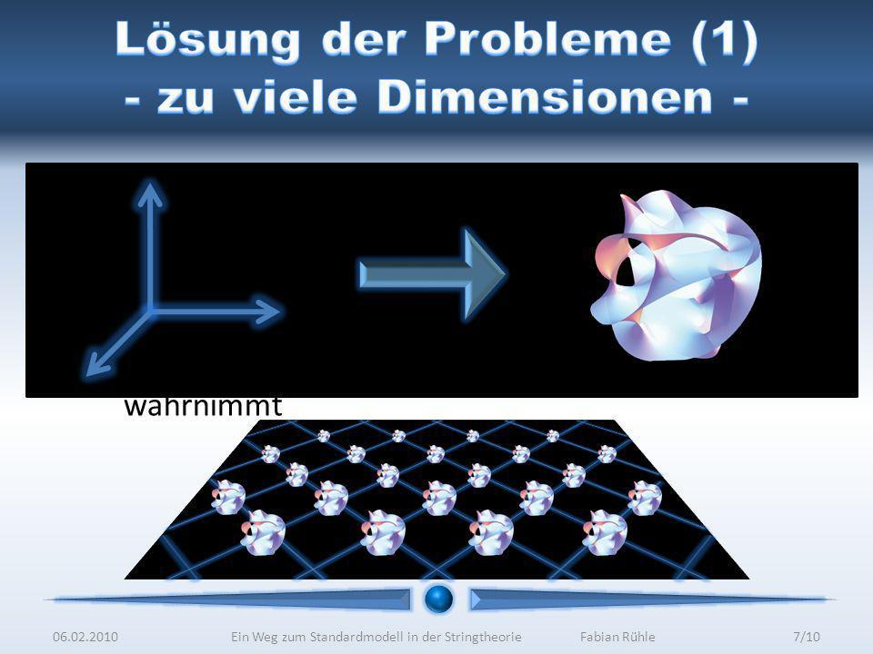 Wickle 6 der 9 Raumdimensionen auf …, so dass man nur die gewohnten 3 Dimensionen wahrnimmt 06.02.20107/10Ein Weg zum Standardmodell in der StringtheorieFabian Rühle