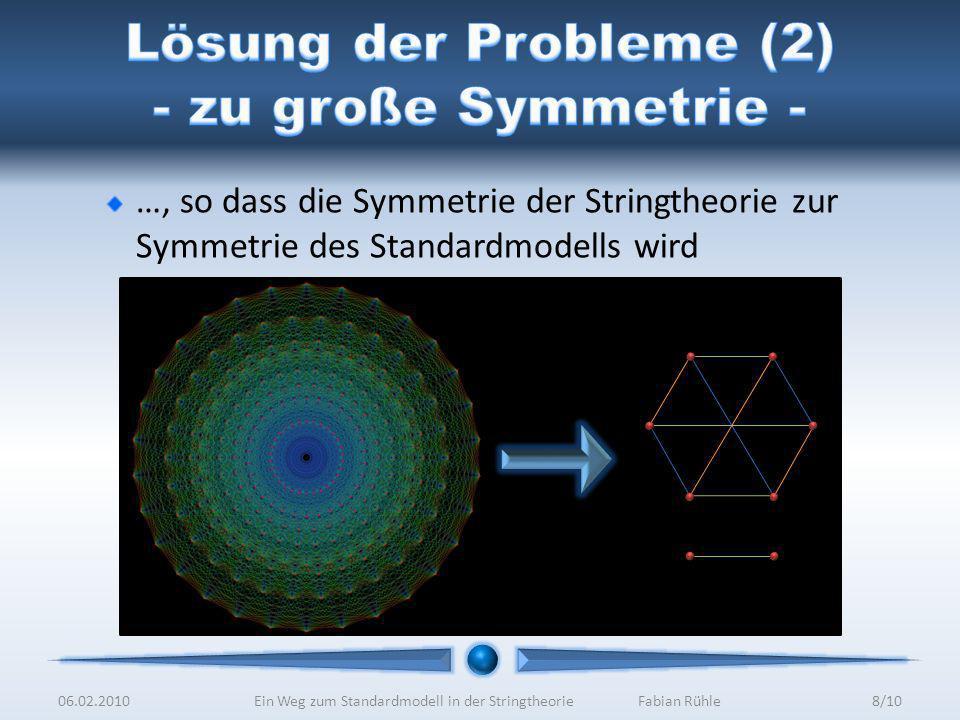 Meilensteine auf dem Weg zum Standardmodell in der Stringtheorie: 6 kompakte (aufgewickelte) Dimensionen Symmetrie wurde reduziert Korrekte Anzahl an Standardmodellteilchen Teilchen haben korrekte Ladungen, … Weiter zu erforschen: Haben die Teilchen die richtige Masse.
