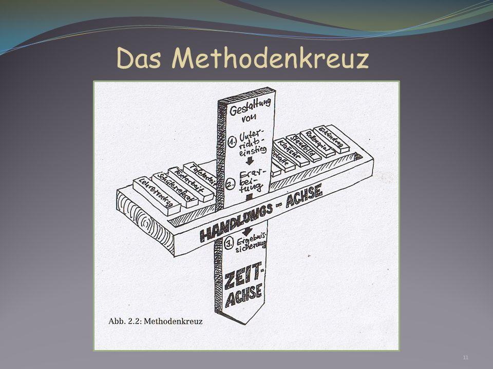 Das Methodenkreuz 11