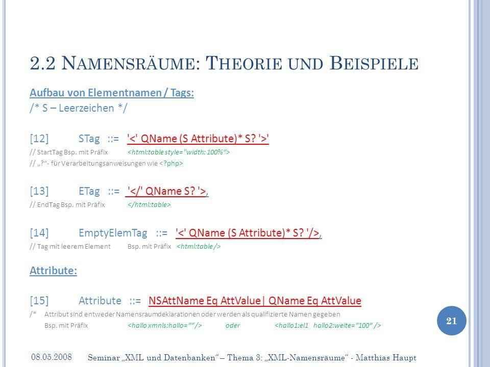 Aufbau von Elementnamen / Tags: /* S – Leerzeichen */ [12] STag ::= // StartTag Bsp.