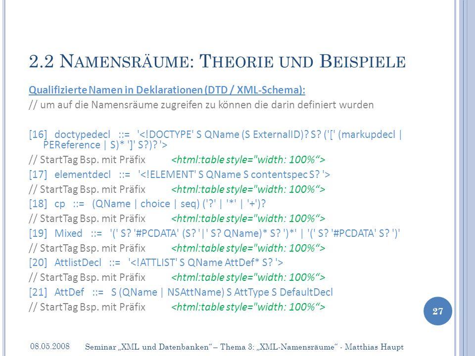 Qualifizierte Namen in Deklarationen (DTD / XML-Schema): // um auf die Namensräume zugreifen zu können die darin definiert wurden [16] doctypedecl ::=