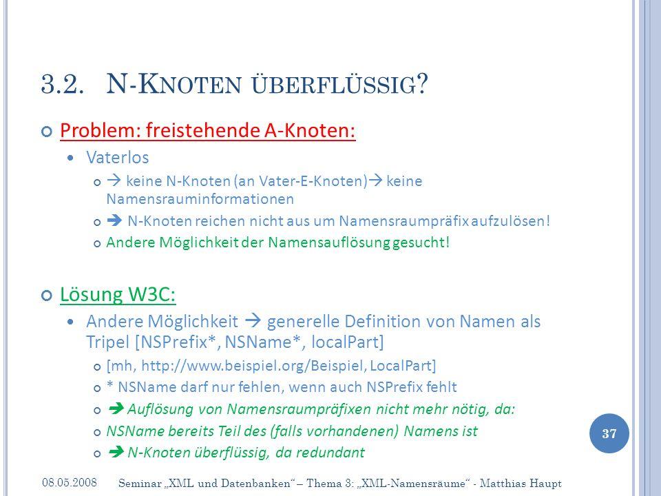 Problem: freistehende A-Knoten: Vaterlos keine N-Knoten (an Vater-E-Knoten) keine Namensrauminformationen N-Knoten reichen nicht aus um Namensraumpräf