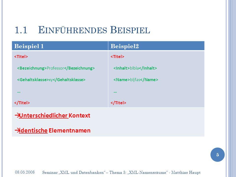 Beispiel 1Beispiel2 Professor xy … blbla bljfas … Unterschiedlicher Kontext identische Elementnamen 1.1E INFÜHRENDES B EISPIEL 08.05.2008 5 Seminar XML und Datenbanken – Thema 3: XML-Namensräume - Matthias Haupt