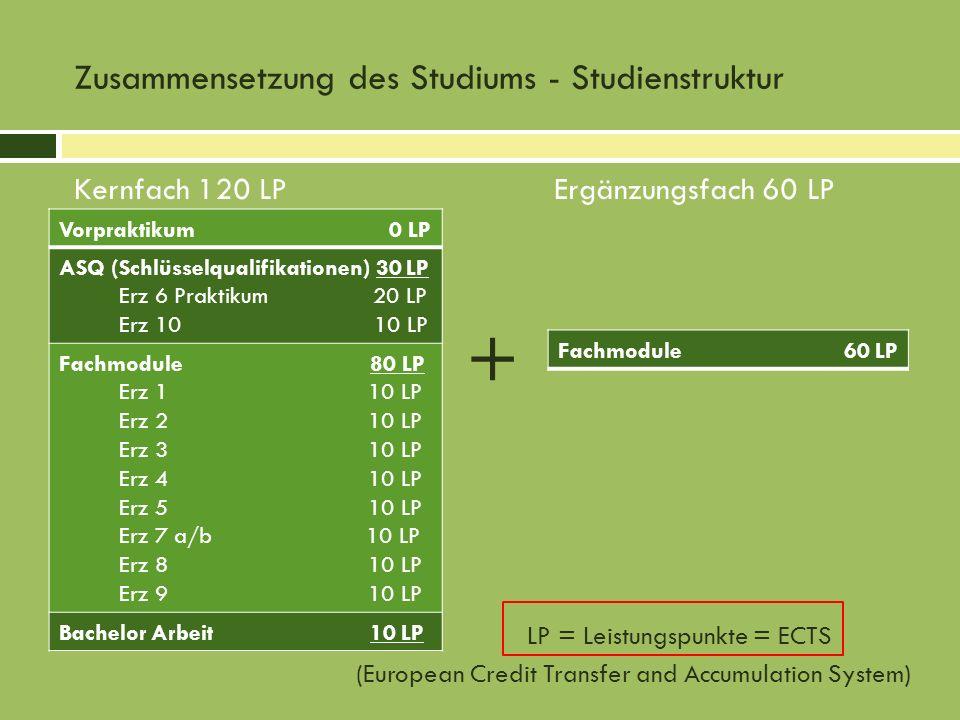 Zusammensetzung des Studiums - Studienstruktur Kernfach 120 LPErgänzungsfach 60 LP + LP = Leistungspunkte = ECTS (European Credit Transfer and Accumul