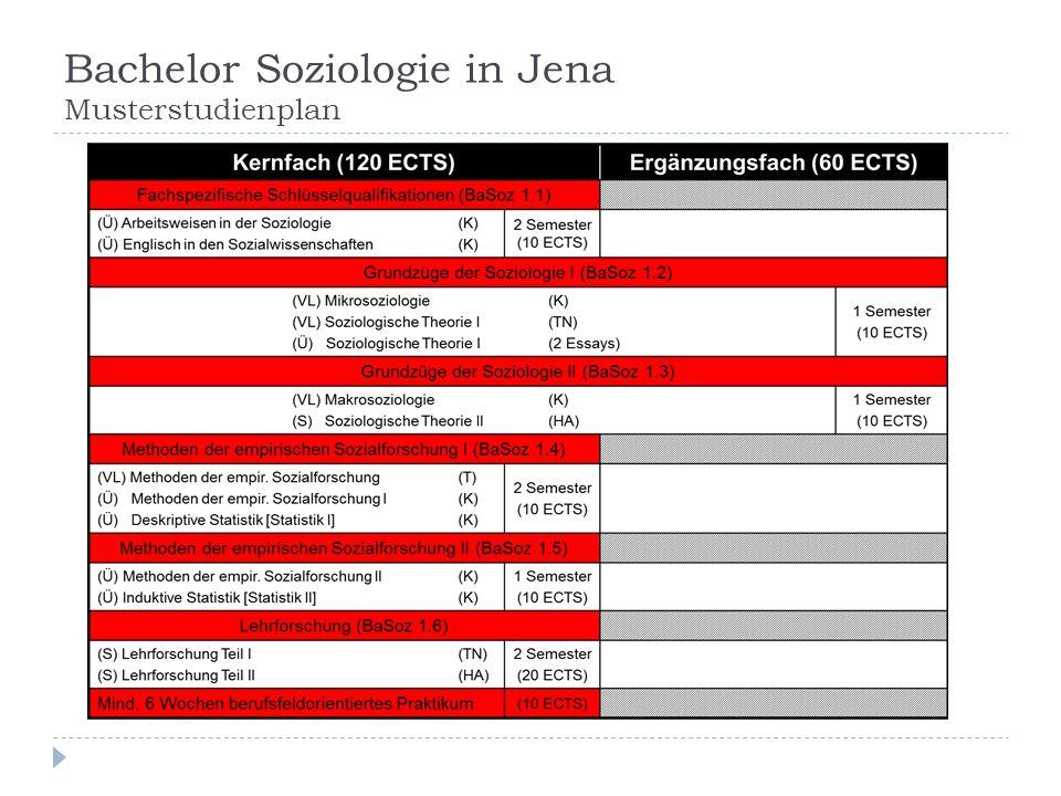 Prüfungen im ersten Semester Nur Kernfach BASOZ 1.1 Fachspezifische Schlüsselqualifikationen Eine Prüfung: Klausur Kern- u.