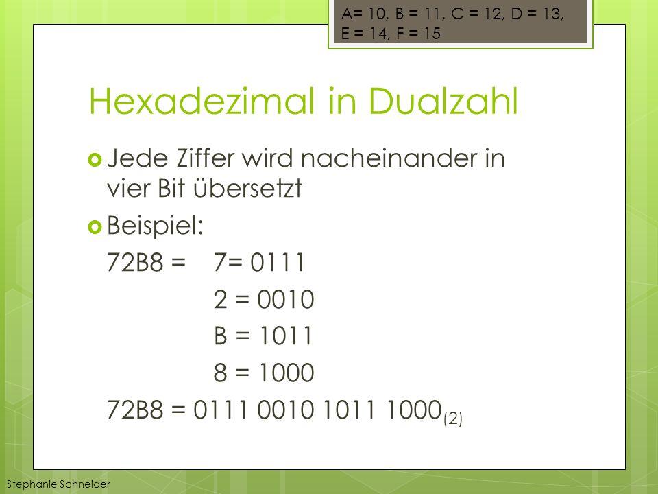 Jede Ziffer wird nacheinander in vier Bit übersetzt Beispiel: 72B8 = 7= 0111 2 = 0010 B = 1011 8 = 1000 72B8 = 0111 0010 1011 1000 (2) Stephanie Schneider A= 10, B = 11, C = 12, D = 13, E = 14, F = 15 Hexadezimal in Dualzahl