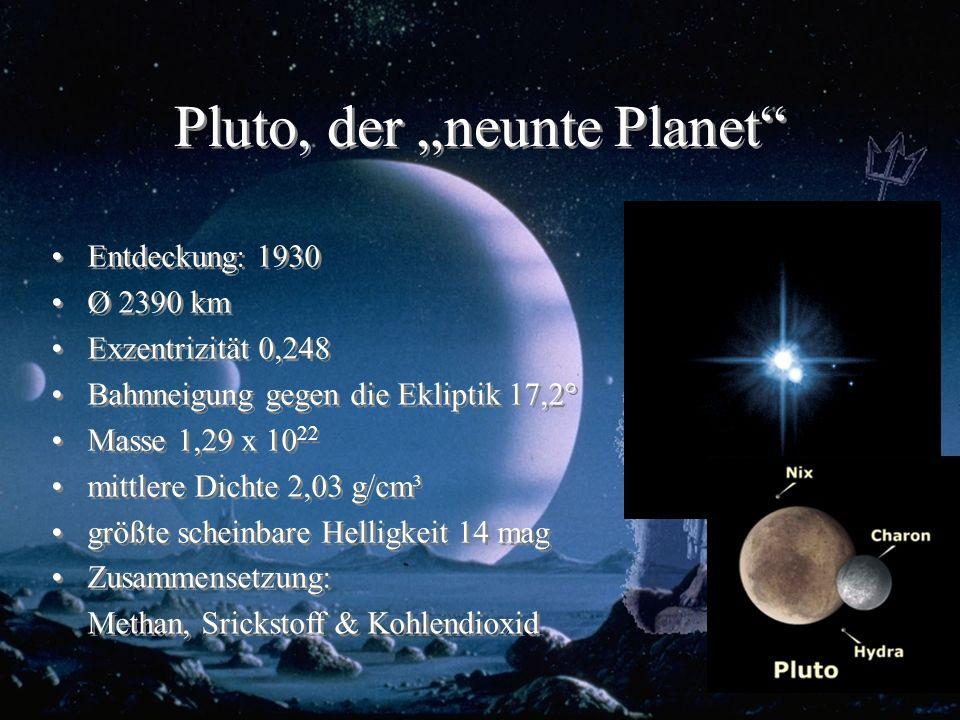 Pluto, der neunte Planet Entdeckung größter Plutomond Charon 1978 weitere zwei kleinere Monde 2005 via Hubble Space Telescope Rotationsperiode 6d 8h (rückläufig) = Umlaufzeit von Charon Umlaufzeit 247,7a 3:2 Resonanz mit Neptun Entdeckung größter Plutomond Charon 1978 weitere zwei kleinere Monde 2005 via Hubble Space Telescope Rotationsperiode 6d 8h (rückläufig) = Umlaufzeit von Charon Umlaufzeit 247,7a 3:2 Resonanz mit Neptun Missionen: seit 2006 von New Horizons, Ankunft 2015 Nach der Entdeckung von Eris (2003 UB 313 ) große Debatte wegen neuer Planetendefinition Missionen: seit 2006 von New Horizons, Ankunft 2015 Nach der Entdeckung von Eris (2003 UB 313 ) große Debatte wegen neuer Planetendefinition