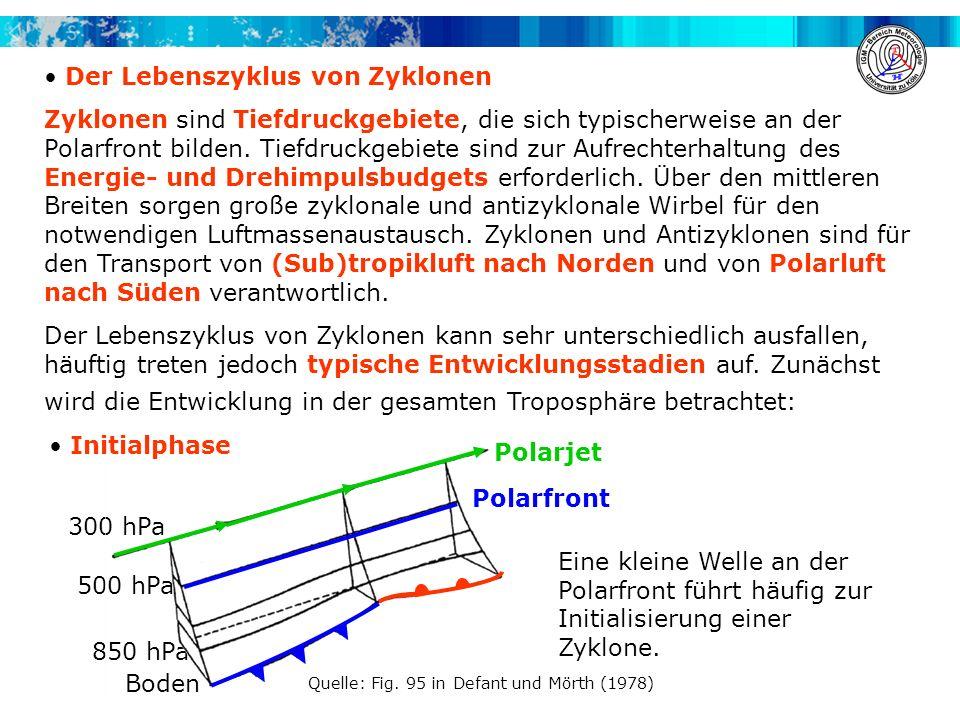 300 hPa 500 hPa 850 hPa Boden Der Lebenszyklus von Zyklonen Zyklonen sind Tiefdruckgebiete, die sich typischerweise an der Polarfront bilden. Tiefdruc