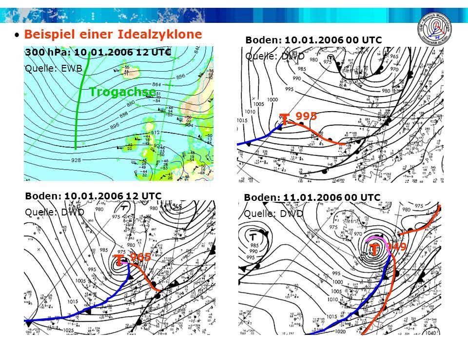 Beispiel einer Idealzyklone Boden: 10.01.2006 00 UTC Quelle: DWD T 995 Boden: 10.01.2006 12 UTC Quelle: DWD T 965 300 hPa: 10.01.2006 12 UTC Quelle: E
