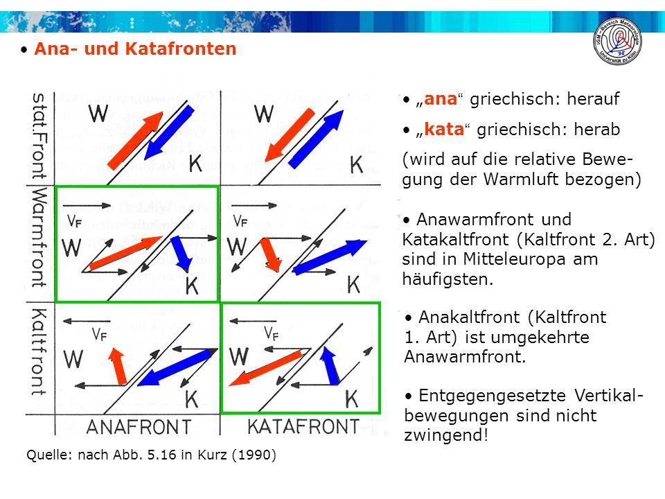 ana griechisch: herauf kata griechisch: herab (wird auf die relative Bewe- gung der Warmluft bezogen) Entgegengesetzte Vertikal- bewegungen sind nicht