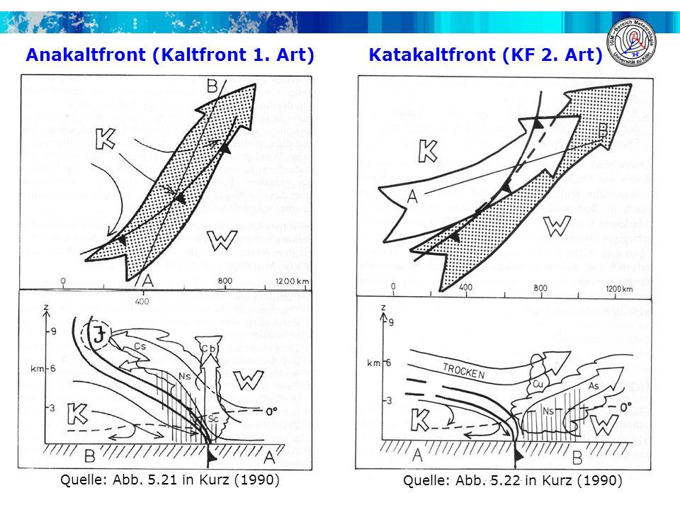 Anakaltfront (Kaltfront 1. Art) Katakaltfront (KF 2. Art) Quelle: Abb. 5.21 in Kurz (1990) Quelle: Abb. 5.22 in Kurz (1990)