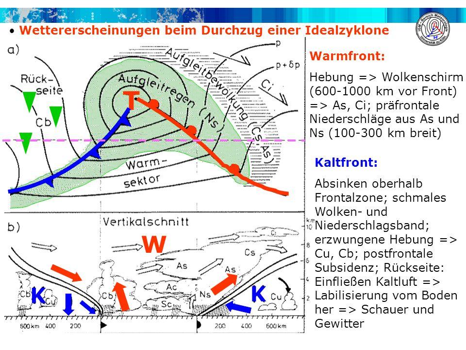 K K W T Wettererscheinungen beim Durchzug einer Idealzyklone Warmfront: Hebung => Wolkenschirm (600-1000 km vor Front) => As, Ci; präfrontale Niedersc