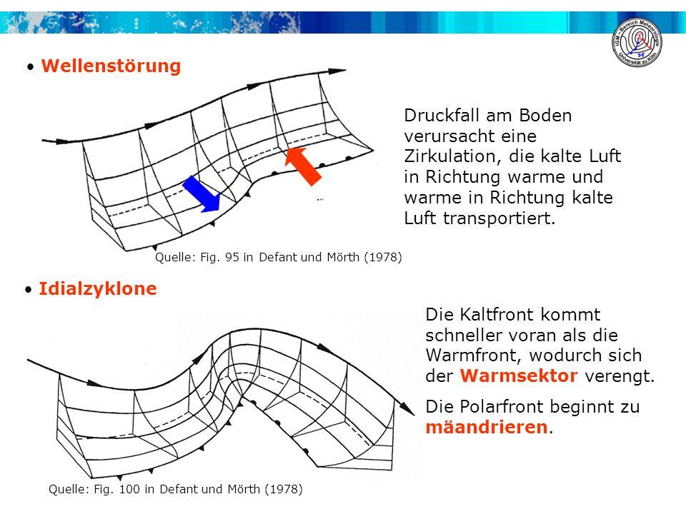 Der Lebenszyklus von Zyklonen am Boden Initialphase Häufig bildet sich an einem Sattelpunkt eines Viererdruckfeldes oder bei Annäherung eines Troges an einer quasi-stationären Front eine kleine Welle im Bodendruckfeld aus.