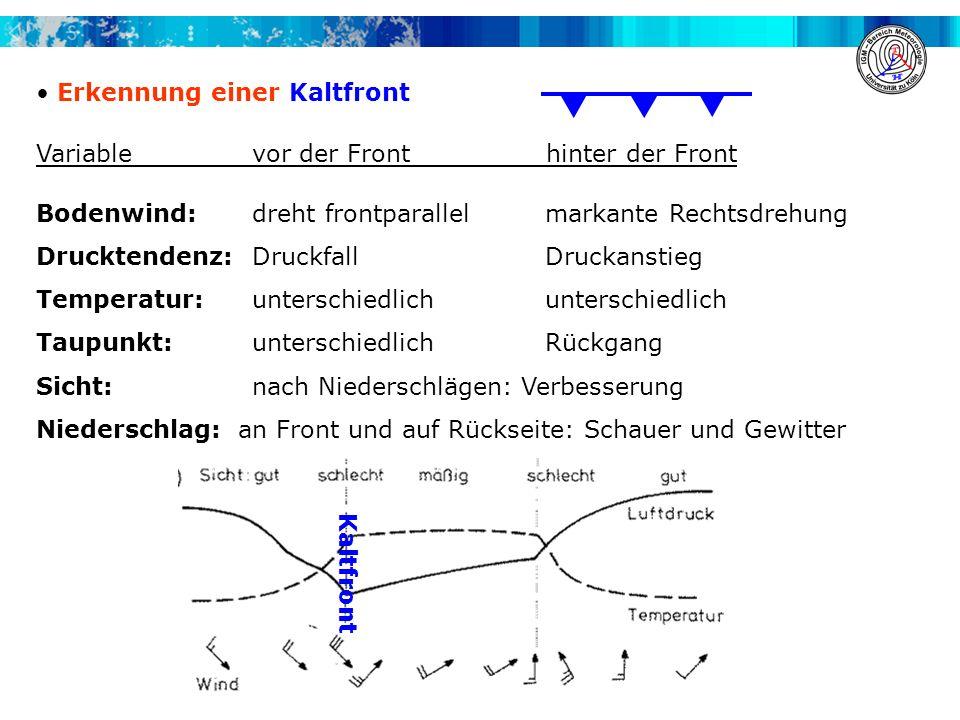 Erkennung einer Kaltfront Variablevor der Front hinter der Front Bodenwind:dreht frontparallelmarkante Rechtsdrehung Drucktendenz:DruckfallDruckanstie