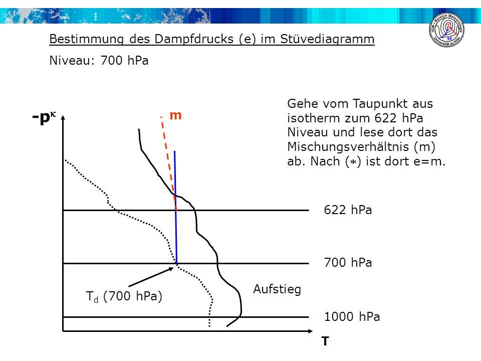 Bestimmung des Dampfdrucks (e) im Stüvediagramm Niveau: 700 hPa -p T 1000 hPa 700 hPa Aufstieg 622 hPa m Gehe vom Taupunkt aus isotherm zum 622 hPa Ni