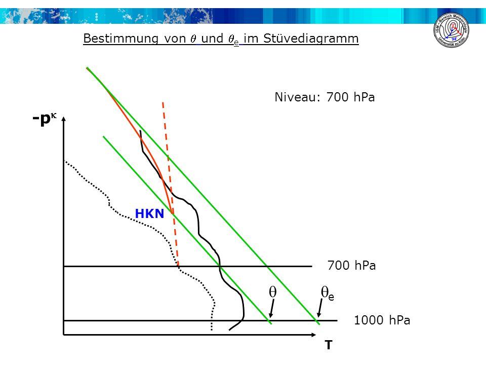 Bestimmung von und e im Stüvediagramm -p T 1000 hPa e HKN 700 hPa Niveau: 700 hPa