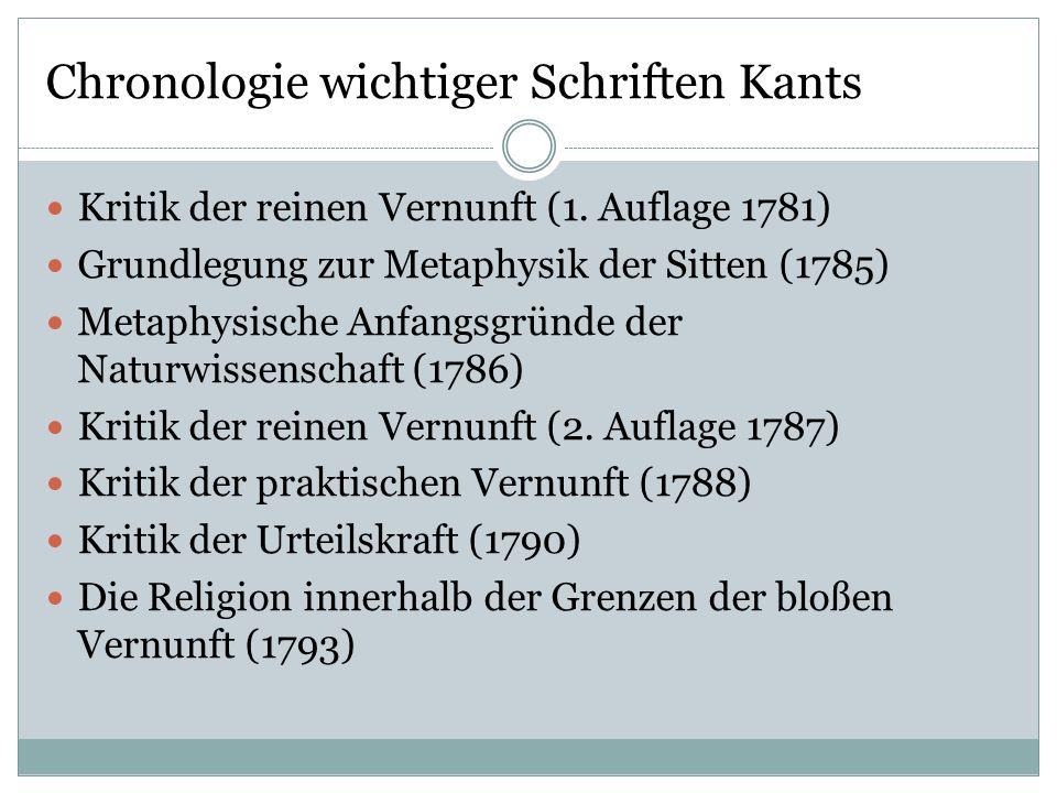 Chronologie wichtiger Schriften Kants Kritik der reinen Vernunft (1. Auflage 1781) Grundlegung zur Metaphysik der Sitten (1785) Metaphysische Anfangsg