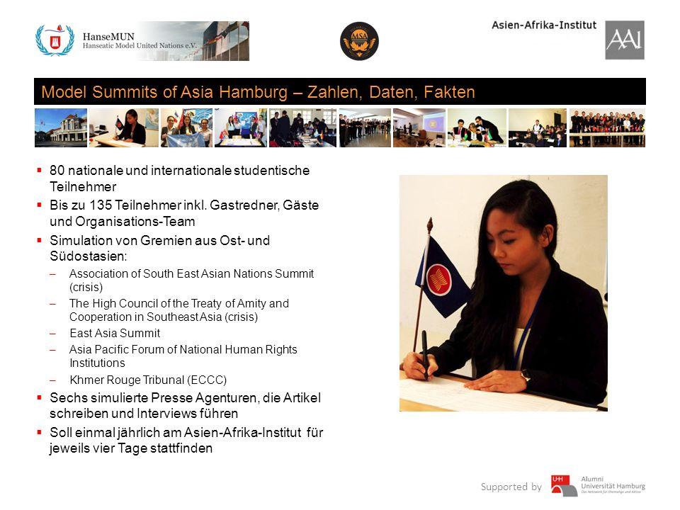 Supported by Model Summits of Asia Hamburg – Zahlen, Daten, Fakten 80 nationale und internationale studentische Teilnehmer Bis zu 135 Teilnehmer inkl.