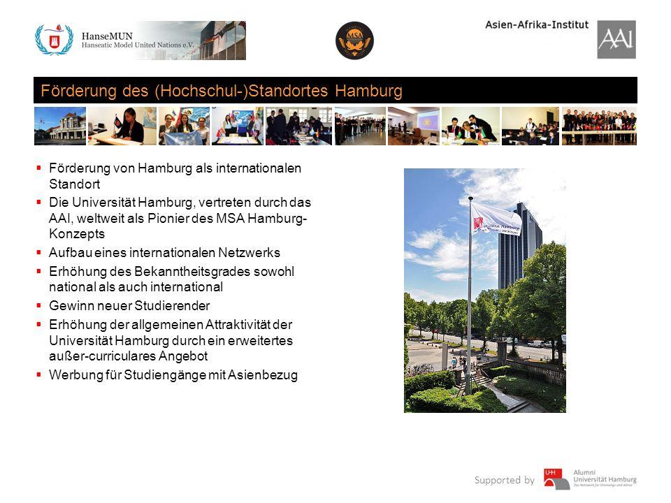 Supported by Förderung des (Hochschul-)Standortes Hamburg Förderung von Hamburg als internationalen Standort Die Universität Hamburg, vertreten durch