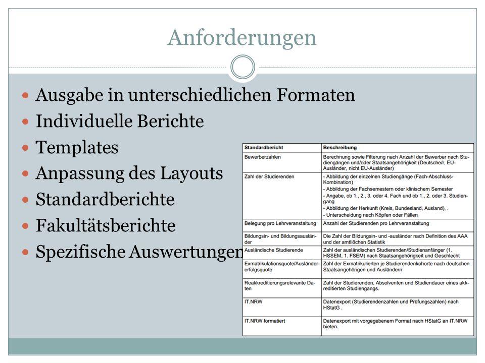 Anforderungen Ausgabe in unterschiedlichen Formaten Individuelle Berichte Templates Anpassung des Layouts Standardberichte Fakultätsberichte Spezifisc