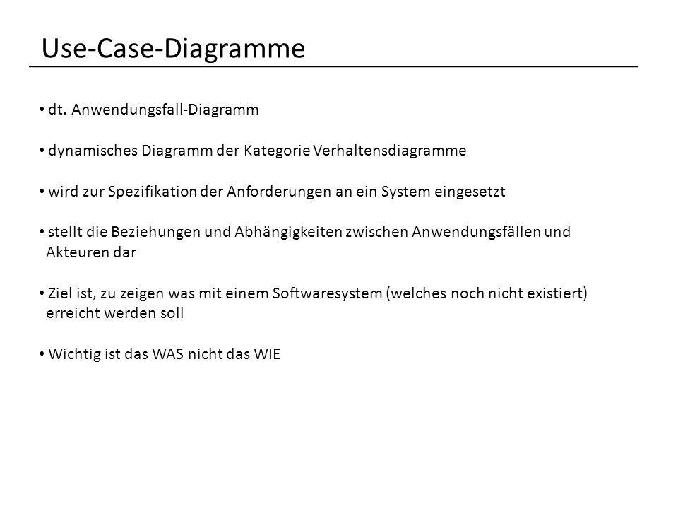 Use-Case-Diagramme dt.