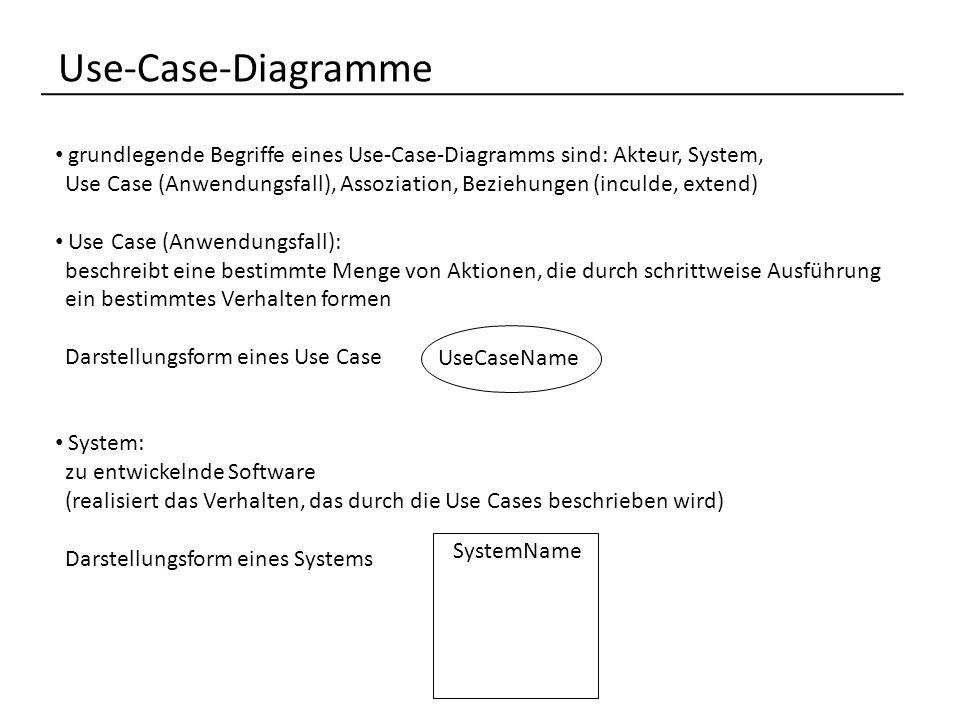 Use-Case-Diagramme grundlegende Begriffe eines Use-Case-Diagramms sind: Akteur, System, Use Case (Anwendungsfall), Assoziation, Beziehungen (inculde, extend) Use Case (Anwendungsfall): beschreibt eine bestimmte Menge von Aktionen, die durch schrittweise Ausführung ein bestimmtes Verhalten formen Darstellungsform eines Use Case System: zu entwickelnde Software (realisiert das Verhalten, das durch die Use Cases beschrieben wird) Darstellungsform eines Systems UseCaseName SystemName