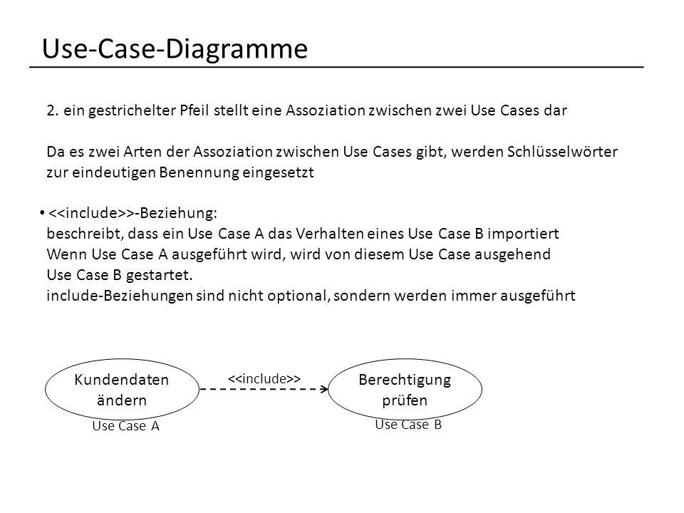 Use-Case-Diagramme 2.