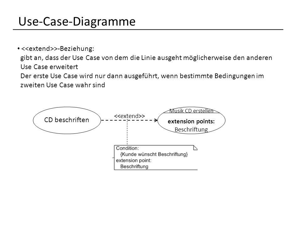 Use-Case-Diagramme >-Beziehung: gibt an, dass der Use Case von dem die Linie ausgeht möglicherweise den anderen Use Case erweitert Der erste Use Case wird nur dann ausgeführt, wenn bestimmte Bedingungen im zweiten Use Case wahr sind extension points: Beschriftung CD beschriften Musik CD erstellen >