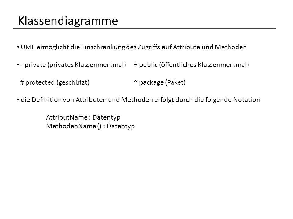Use-Case-Diagramme