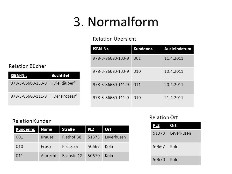 3. Normalform ISBN-Nr.Buchtitel 978-3-86680-133-9Die Räuber 978-3-86680-111-9Der Prozess Kundennr.NameStraßePLZOrt 001KrauseRiethof 3851373Leverkusen