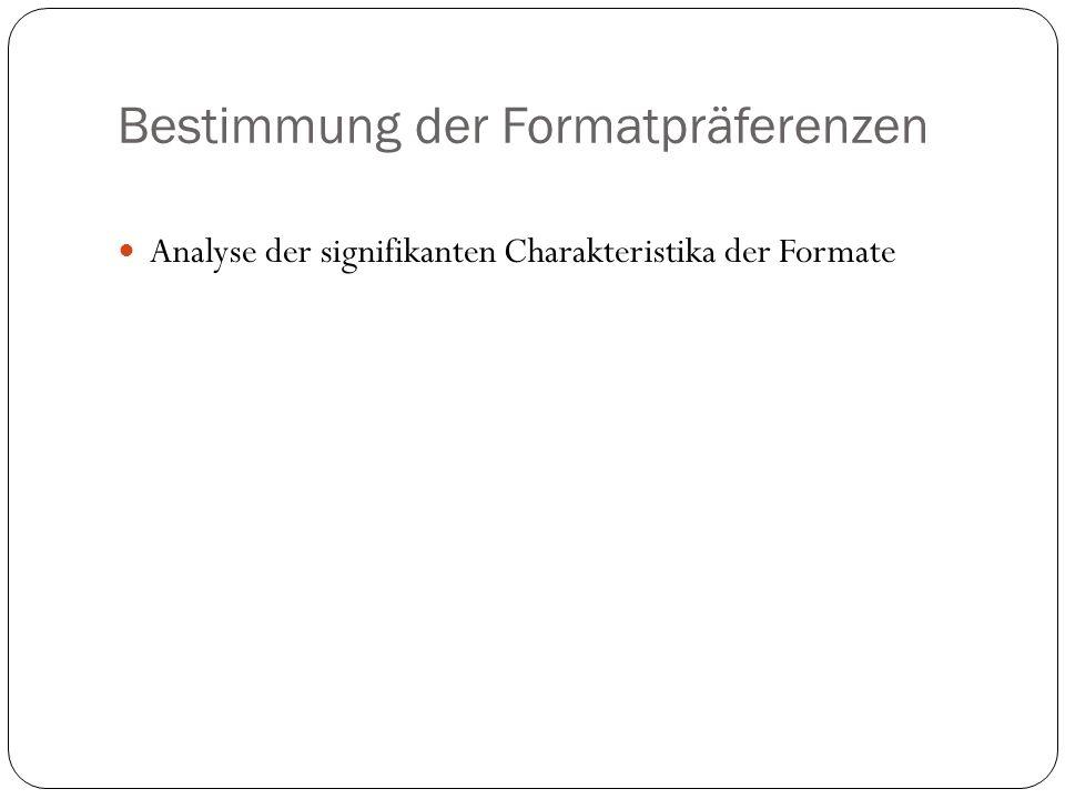 Bestimmung der Formatpräferenzen Analyse der signifikanten Charakteristika der Formate