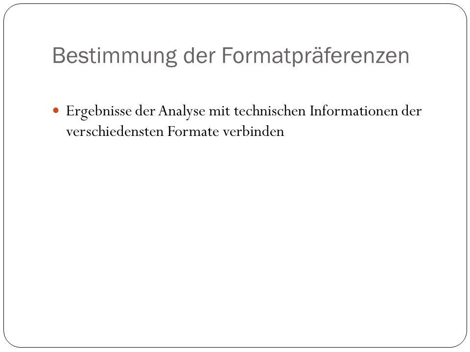 Bestimmung der Formatpräferenzen Ergebnisse der Analyse mit technischen Informationen der verschiedensten Formate verbinden