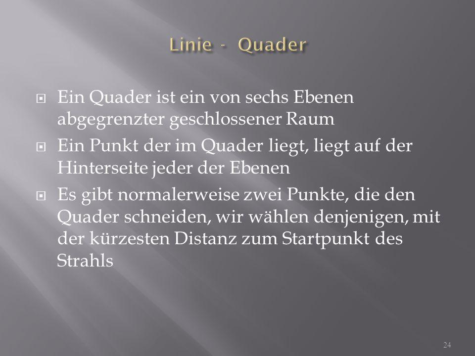 Ein Quader ist ein von sechs Ebenen abgegrenzter geschlossener Raum Ein Punkt der im Quader liegt, liegt auf der Hinterseite jeder der Ebenen Es gibt normalerweise zwei Punkte, die den Quader schneiden, wir wählen denjenigen, mit der kürzesten Distanz zum Startpunkt des Strahls 24