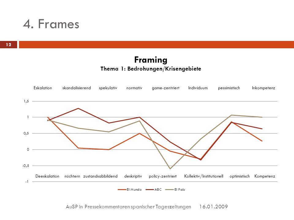 4. Frames 16.01.2009 AuSP in Pressekommentaren spanischer Tageszeitungen 12