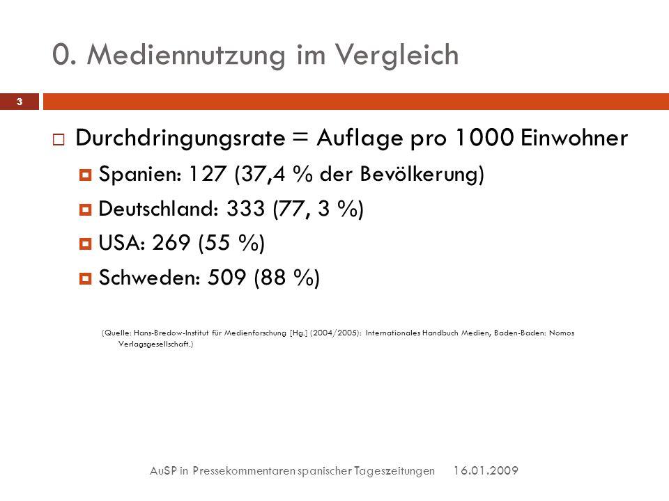 0. Mediennutzung im Vergleich 16.01.2009 AuSP in Pressekommentaren spanischer Tageszeitungen 3 Durchdringungsrate = Auflage pro 1000 Einwohner Spanien